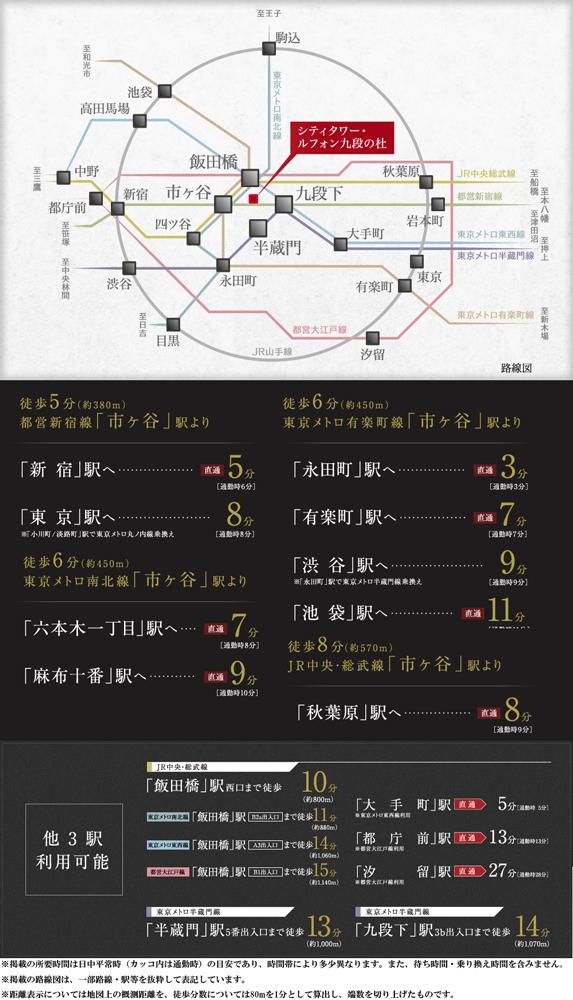 シティタワー・ルフォン九段の杜:交通図