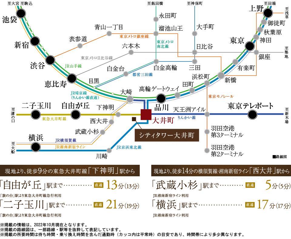 シティタワー大井町:交通図