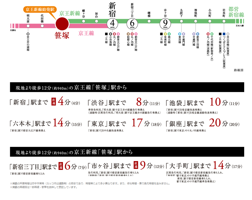 セントラルレジデンス笹塚:交通図