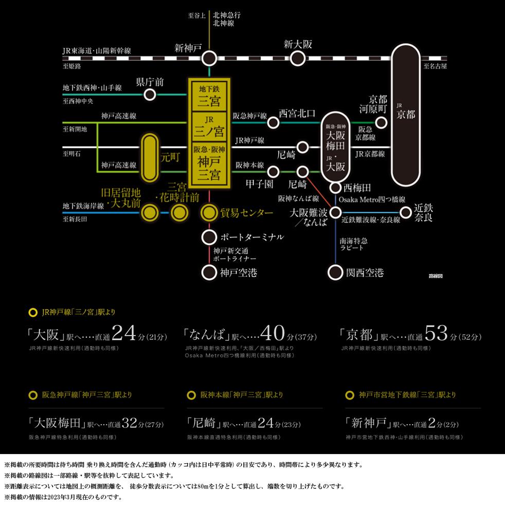 ベイシティタワーズ神戸 WEST:交通図