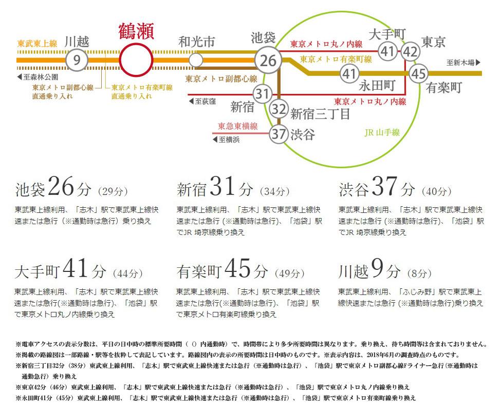 ライオンズ鶴瀬グランフォート:交通図
