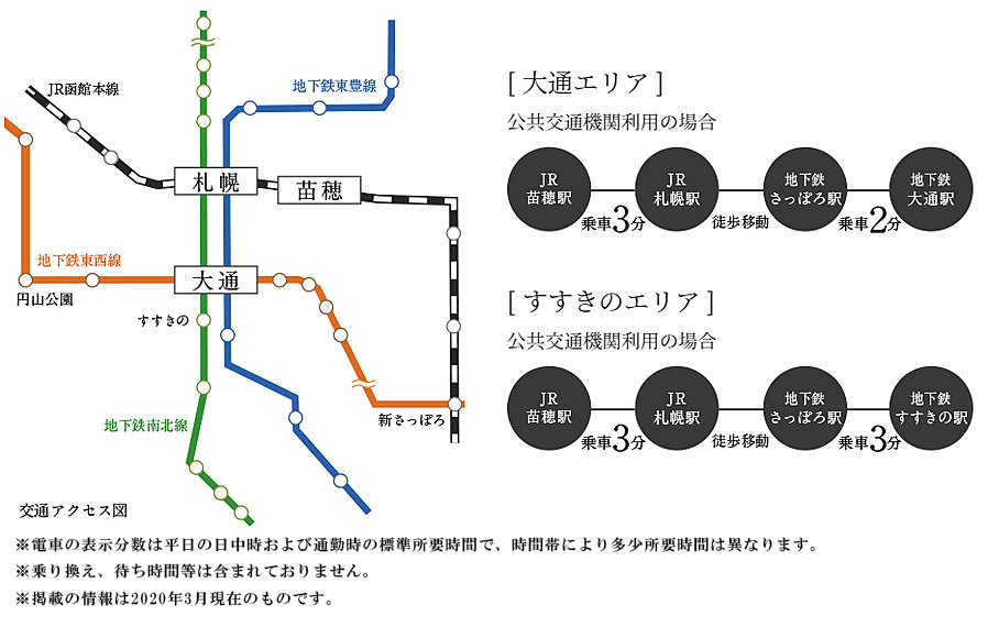ザ・グランアルト札幌 苗穂ステーションタワー:交通図