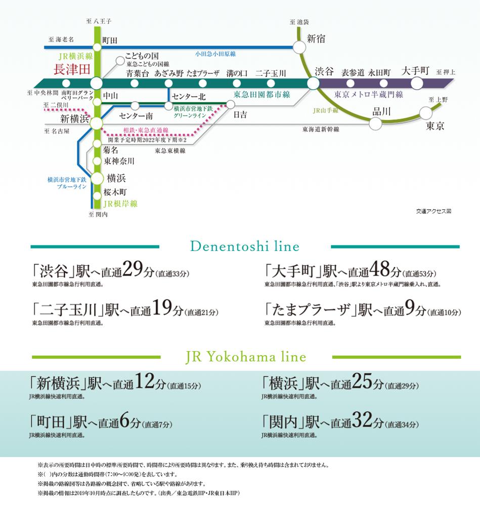 ライオンズ長津田グランリーフ:交通図