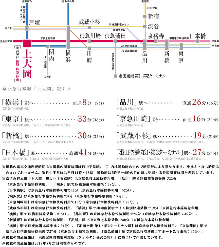 ブランズシティ横濱上大岡:交通図