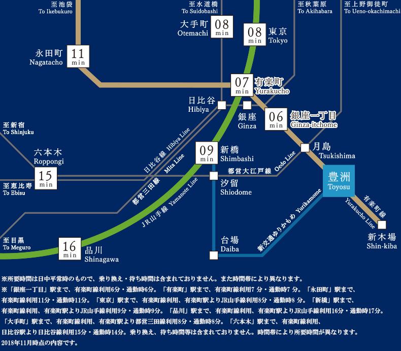 ブランズタワー豊洲:交通図