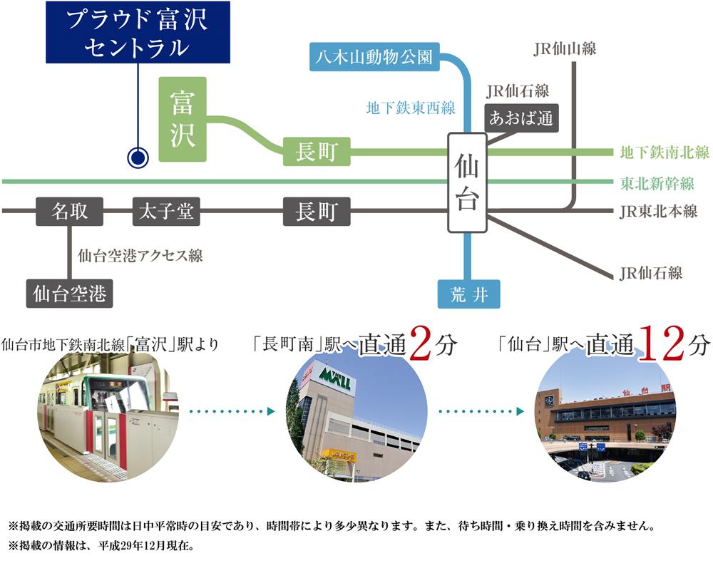 プラウド富沢セントラル:交通図