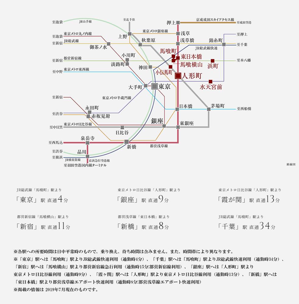 プラウド日本橋久松町:交通図