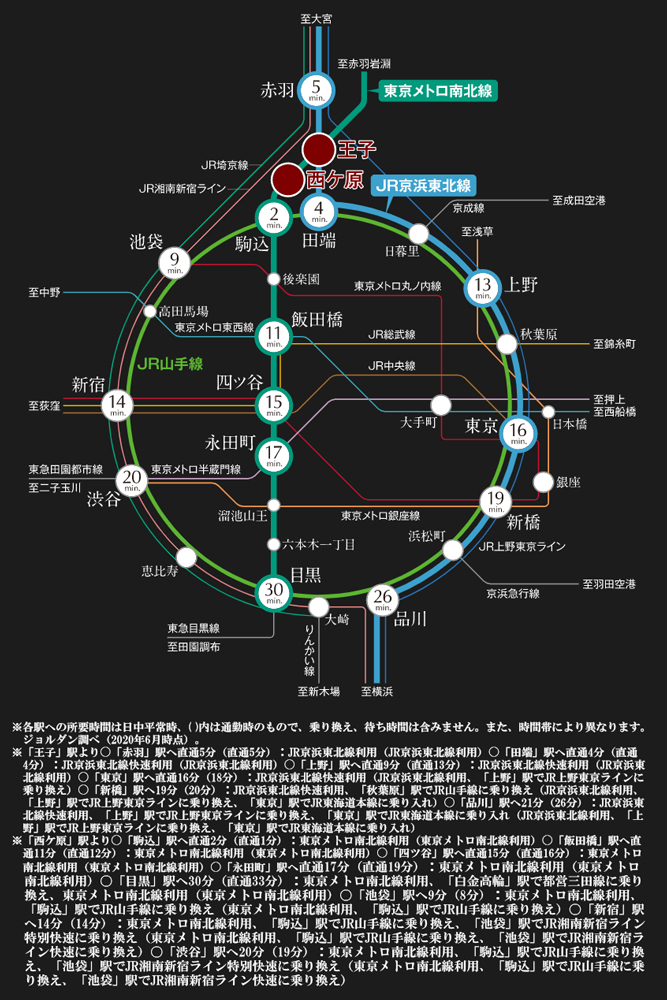 ASUKAYAMA RESIDENCE:交通図