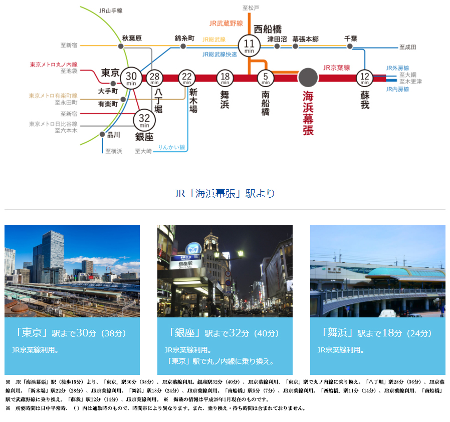 幕張ベイパーク クロスタワー&レジデンス:交通図