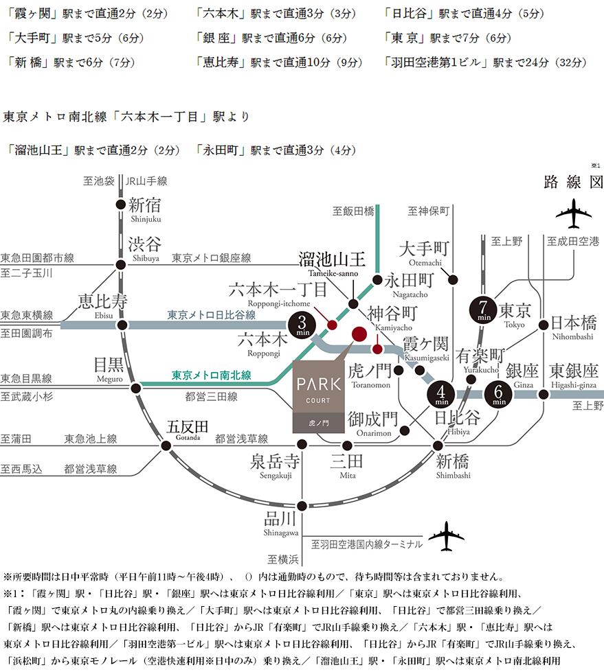 パークコート虎ノ門:交通図