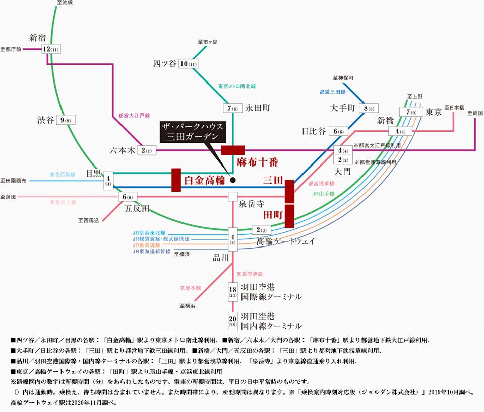 ザ・パークハウス 三田ガーデン レジデンス&タワー:交通図