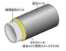 耐火遮音パイプは、排水管より伝わって聞こえる排水音を防ぎ、住居内を快適な空間に保ちます。また遮音材に、リサイクル材を使用することにより、地球環境に配慮しています。