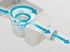 浴槽の残り湯を利用して排水トラップ内にうず流を発生させ、毛髪のからまりやヌメリなどの汚れを軽減し、排水口の汚れを付きにくくしました。※参考写真。