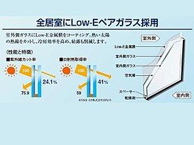◆複層ガラス◆UVカット&熱効率アップ!