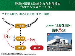 プレミアムコンフォート上野芝:交通図