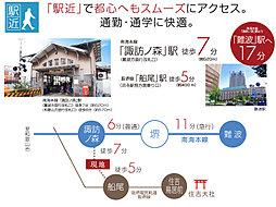 プレミアムコンフォート浜寺諏訪森町東II:交通図