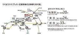 【セキスイハイム】スマートハイムシティ南流山 ライブテラス:交通図