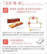 天井・壁・床に高性能の断熱材を採用。