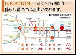 街づくりが進む全133区画のビッグタウン グランファミーロおゆみ野 第3期・4期:交通図