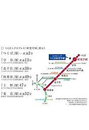 【パナホーム】ミラリーナつくば研究学園(建築条件付):交通図