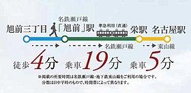 栄駅まで直通19分、栄駅から名古屋駅まで乗車時間5分