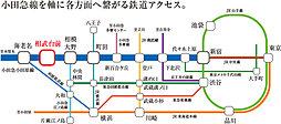 きららCity相武台:交通図