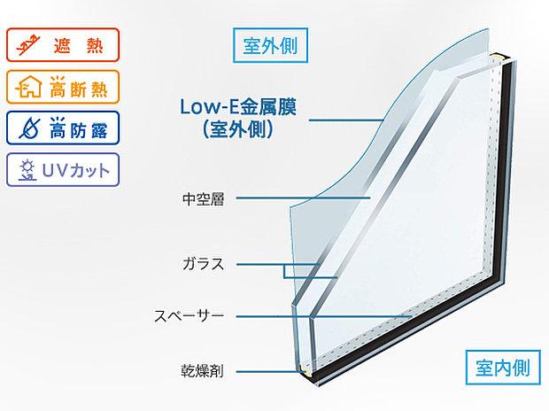 【【複層ガラス(Low-eガラス)】 】空気層が一般複層ガラスサッシの2倍の遮熱効果を発揮します。夏の強い日差しをカットし、冷房効果を高めます