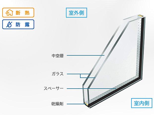 【全居室複層ガラス】断熱効果や遮音効果、結露防止に効果の高い複層ガラスです。