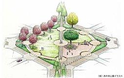 ◆西中央公園(...