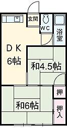 一社駅 3.6万円