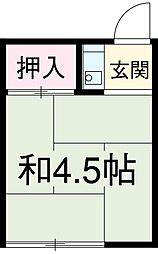 明大前駅 2.5万円