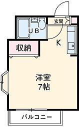 荏原中延駅 7.4万円