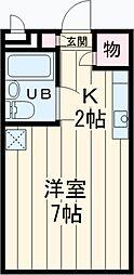 阿佐ヶ谷駅 5.0万円