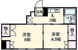 田端駅 7.8万円