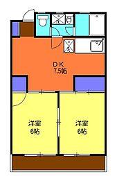 立川駅 5.0万円