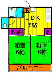 赤羽駅 8.5万円