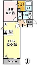 湯河原駅 7.2万円
