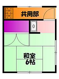 湘南台駅 2.0万円