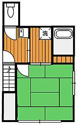 西八王子駅 3.2万円