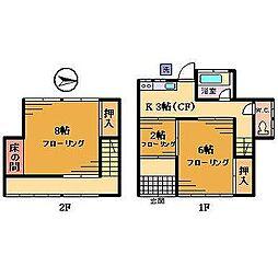 王子駅 9.8万円