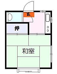 綾瀬駅 3.6万円