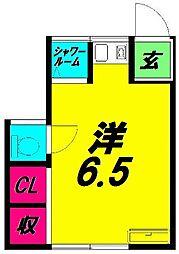 北綾瀬駅 3.8万円