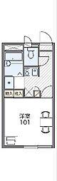 銚子駅 4.2万円