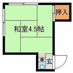 大倉山駅 1.7万円