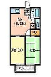 神保原駅 3.5万円