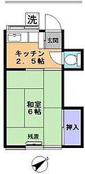 平井駅 3.1万円