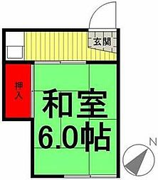 王子駅前駅 3.8万円