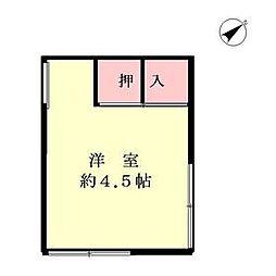 田端駅 3.1万円