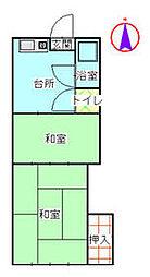 瑞穂運動場東駅 1.9万円
