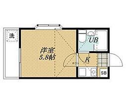 津田沼駅 2.8万円